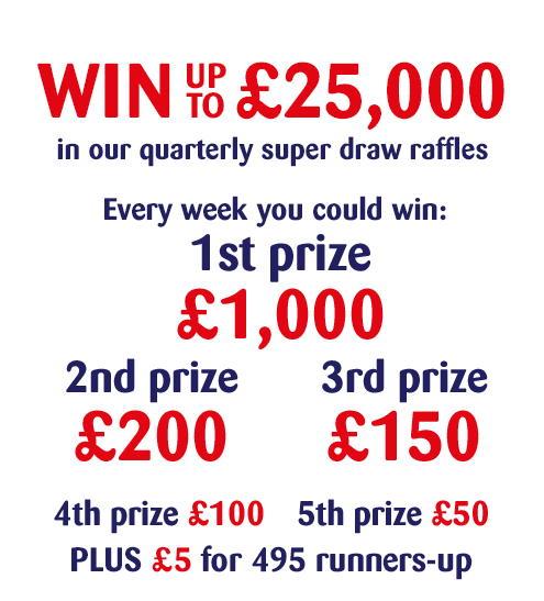 You could win a variety of cash prizes